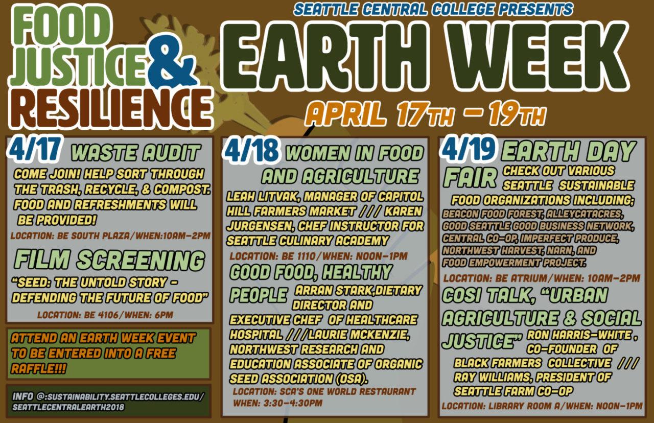 Earth Week Poster